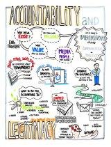 Accountability & Legitimacy / Anna Lena Schiller